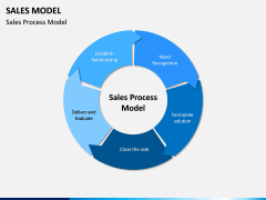 Sales Model PPT Slide 5