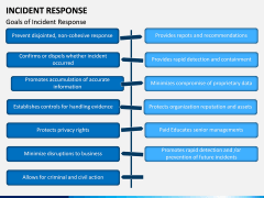 Incident Response PPT Cover Slide 8