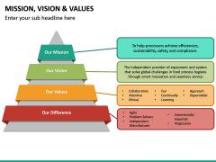 Mission, Vision and Values PPT Slide 33