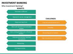 Investment Banking PPT Slide 20