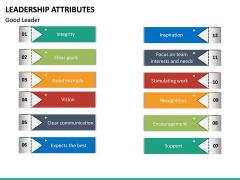 Leadership Attributes PPT Slide 26