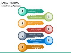 Sales Training PPT Slide 20