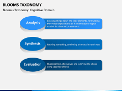 Blooms Taxonomy PPT Slide 4