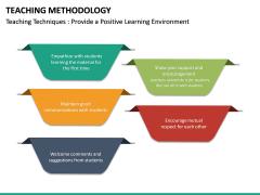 Teaching Methodogy PPT Slide 31