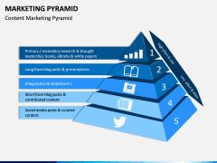 Marketing Pyramid PPT Slide 2
