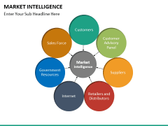 Market intelligence PPT slide 18