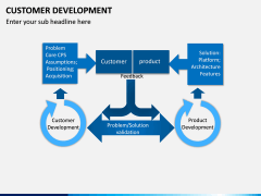 Customer Development PPT slide 8