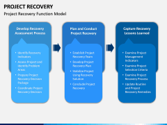 Project Recovery PPT Slide 5