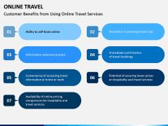 Online Travel PPT Slide 15