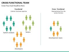 Cross functional teams PPT slide 15