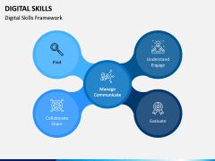 Digital Skills PPT Slide 3
