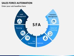 Sales Force Automation PPT Slide 2
