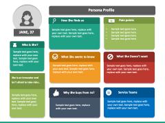 Buyer persona PPT slide 17