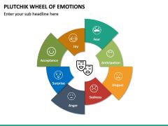 Plutchik Wheel of Emotions PPT Slide 16