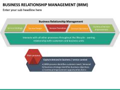 Business Relationship Management (BRM) PPT Slide 23