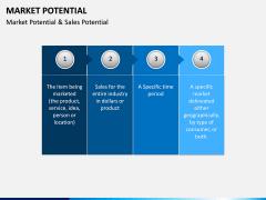 Market Potential PPT Slide 3