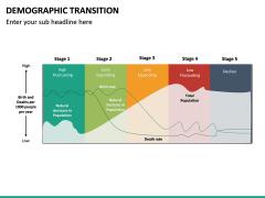 Demographic Transition PPT Slide 17