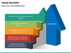 Value Delivery PPT Slide 28