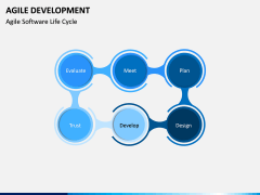 Agile Development PPT Slide 5