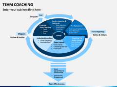 Team Coaching PPT slide 8