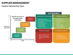 Supplier Management PPT Slide 20