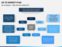 Go To Market Plan (GTM Plan) PPT Slide 15
