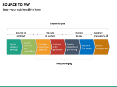 Source to Pay PPT Slide 15
