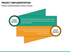 Project Implementation PPT Slide 29