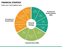 Financial Strategy PPT Slide 15