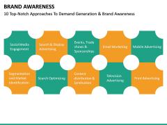 Brand Awareness PPT Slide 28