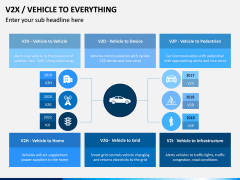 Vehicle to Everything (V2X) PPT Slide 4
