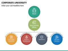 Corporate University PPT Slide 28