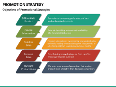 Promotion Strategy PPT Slide 26