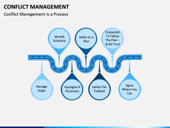 Conflict Management PPT Slide 11