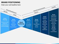 Brand Positioning PPT Slide 2