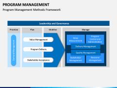 Program Management PPT Slide 9