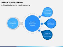 Affiliate Marketing PPT Slide 6