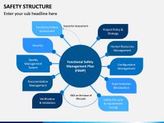 Safety Structure PPT Slide 7