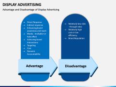Display Advertising PPT Slide 15