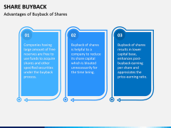 Share Buyback PPT Slide 9
