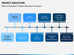 Project Execution PPT Slide 12