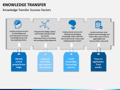 Knowledge Transfer PPT Slide 5