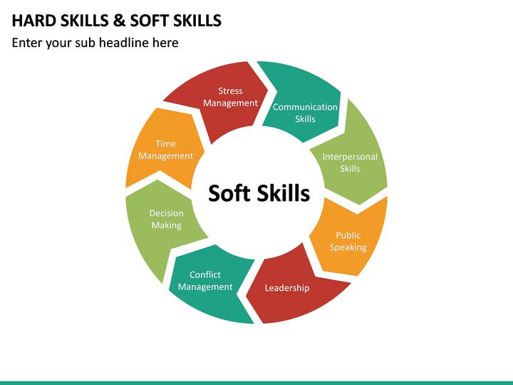 Hard Skills and Soft Skills
