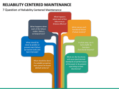 Reliability Centered Maintenance PPT Slide 21