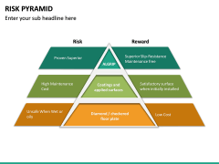 Risk Pyramid PPT Slide 15
