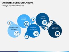 Employee Communications PPT Slide 4