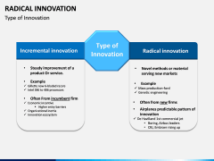 Radical Innovation PPT slide 12