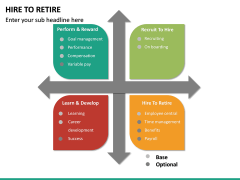 Hire to Retire PPT slide 14