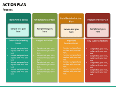 Action Plan PPT Slide 19
