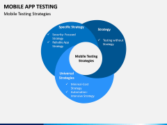Mobile App Testing PPT Slide 11